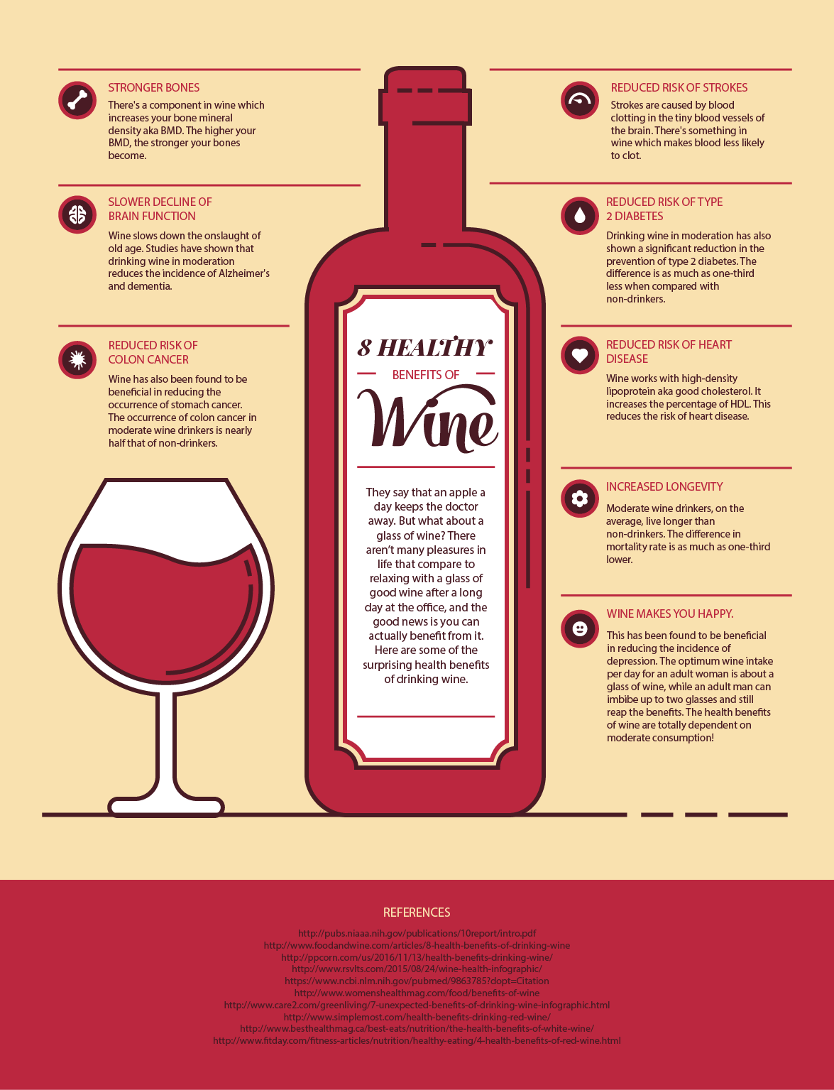 healthy benefits of drinking wine