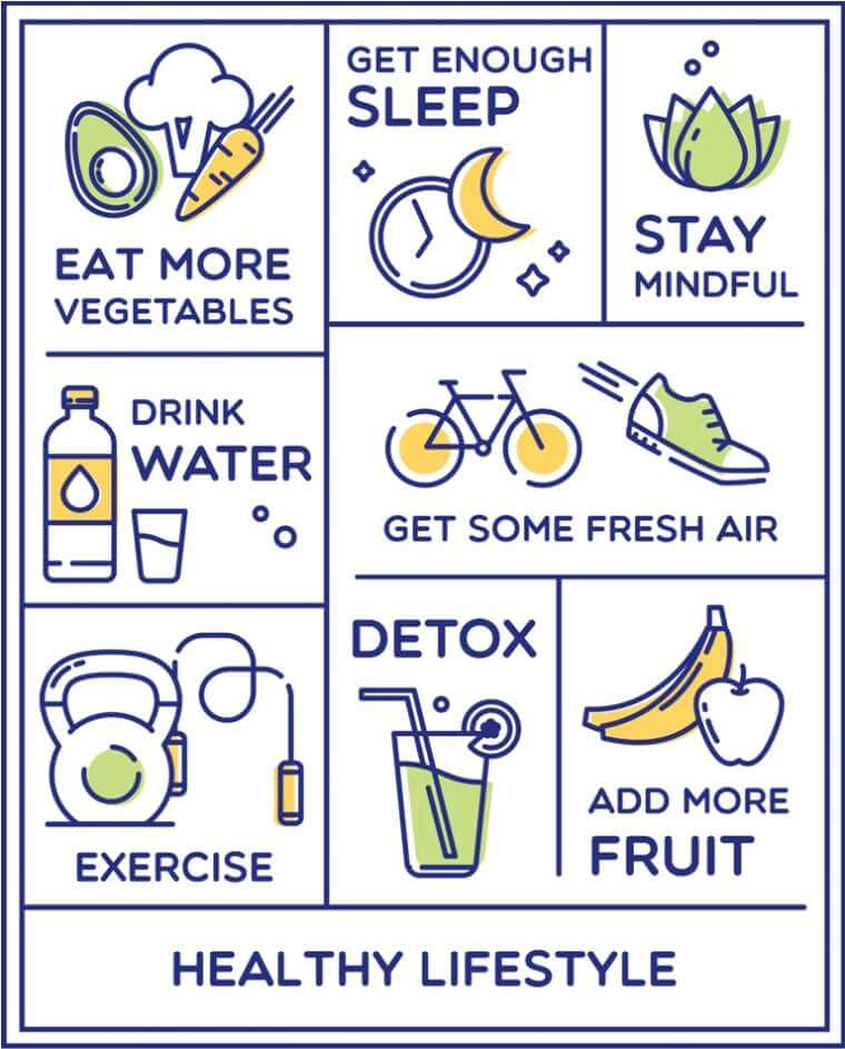 How To Live A Healthy And Empowering Life Keep Healthy Living