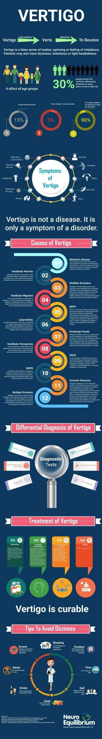 10 Myths Surrounding Vertigo