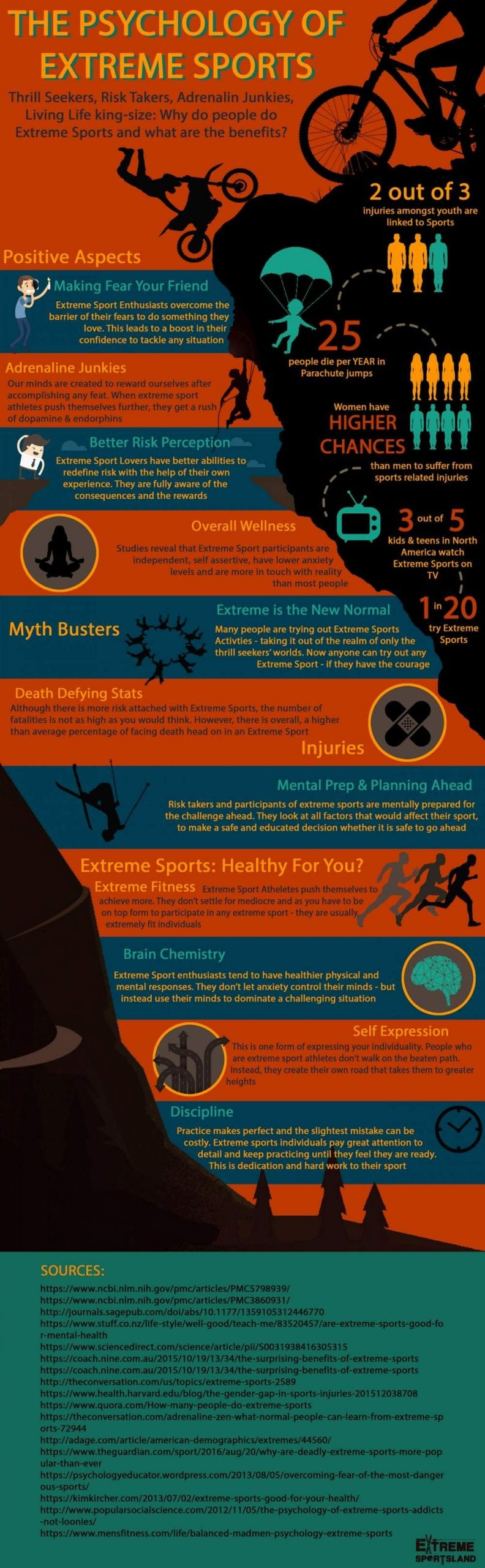 Psychology Of Extreme Sports